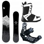 Top 10 Best Rated Snowboards 2020
